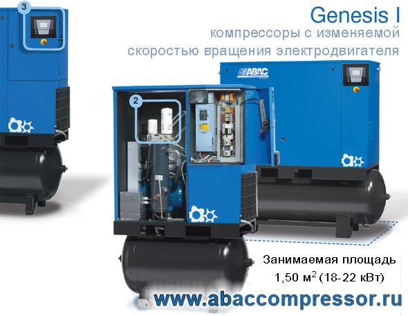 Занимаемая площадь компрессором Abac Genesis